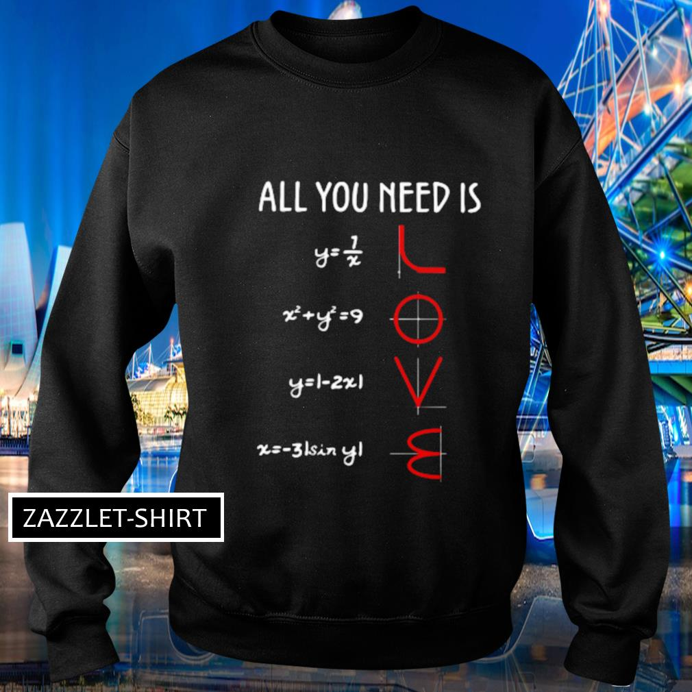 All you need is s Sweater